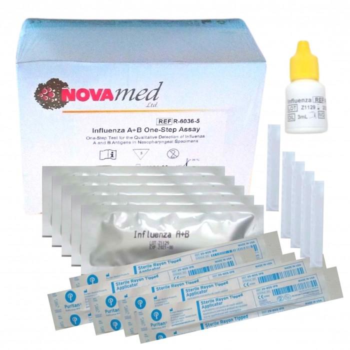 Influenza_all